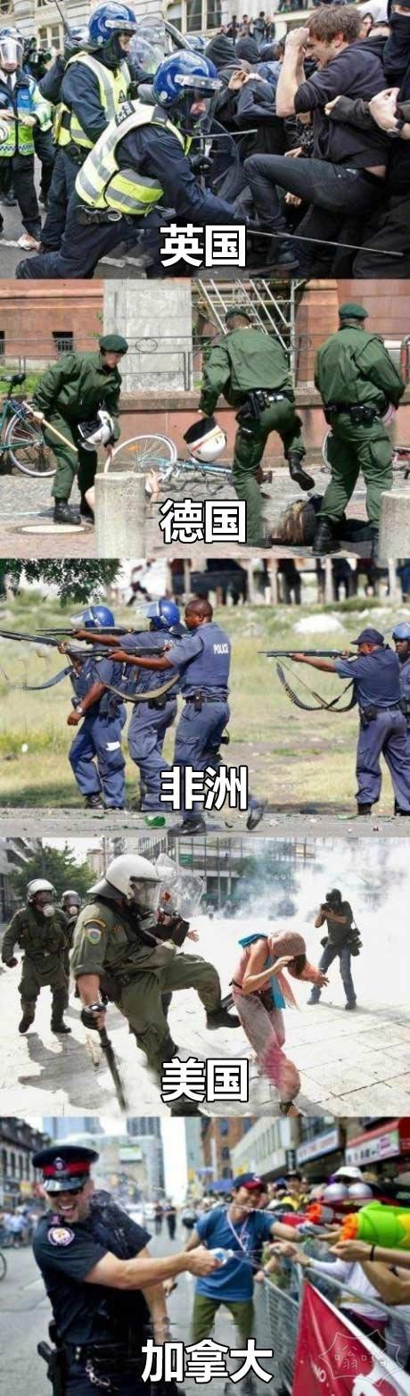 世界各地的警察暴行