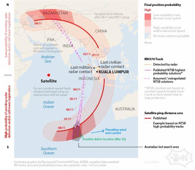 香港消息 马航MH370客机被劫机坠毁真相(CIA内部消息)