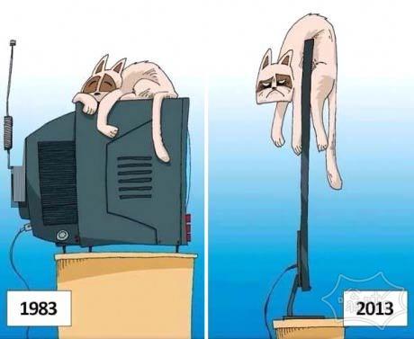 技术影响了大量的外汇储备