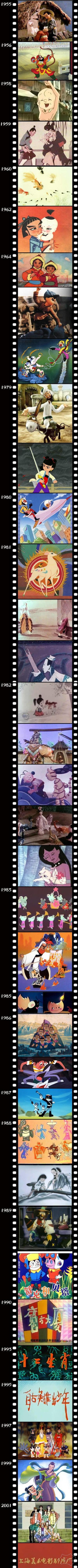 这些动画片,陪伴我们走过了童年的美好时光。