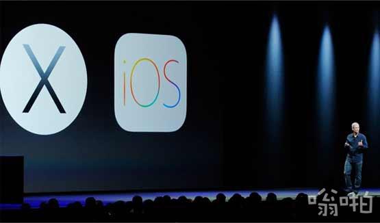 ios8和Mac OS X新功能发布 OS X界面图标扁平化