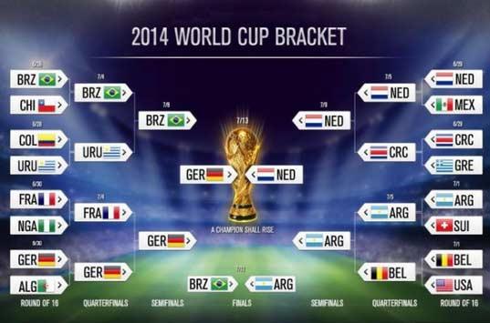 我的世界杯冠军预测