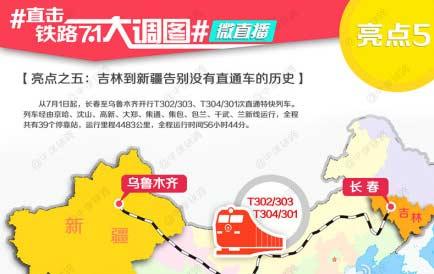 铁路7•1大调图亮点之五:吉林到新疆告别没有直通车的历史