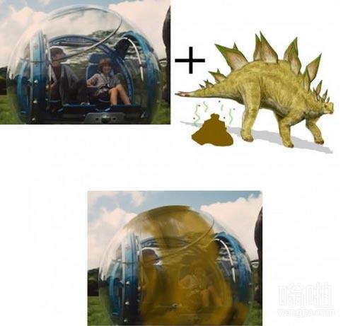 看了侏罗纪世界我能想到的