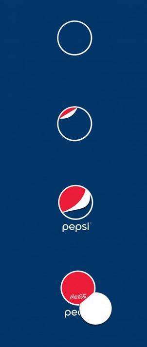 关于百事可乐标志的真相