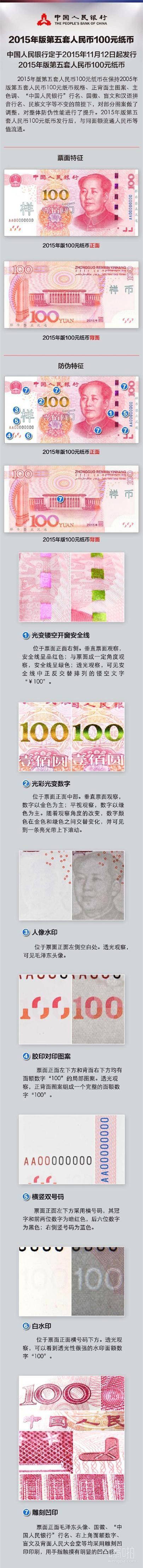 新版百元纸币防伪特征 看看新版土豪金人民币还有啥不一样