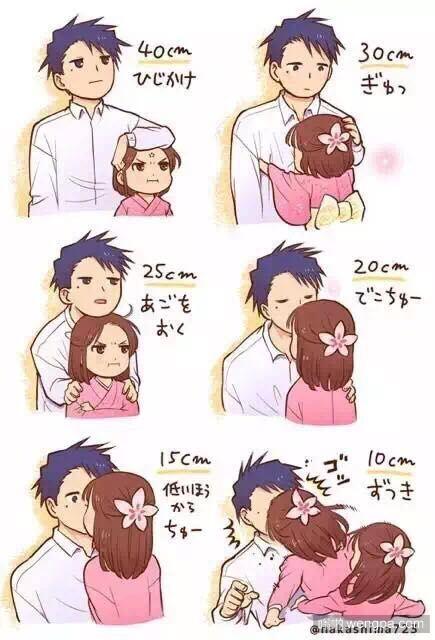 男女最萌身高差 男女身高差多少合适