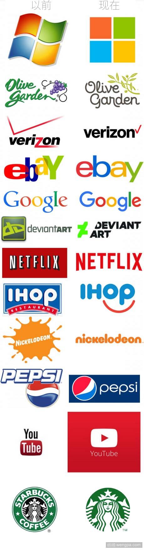 著名公司logo扁平化