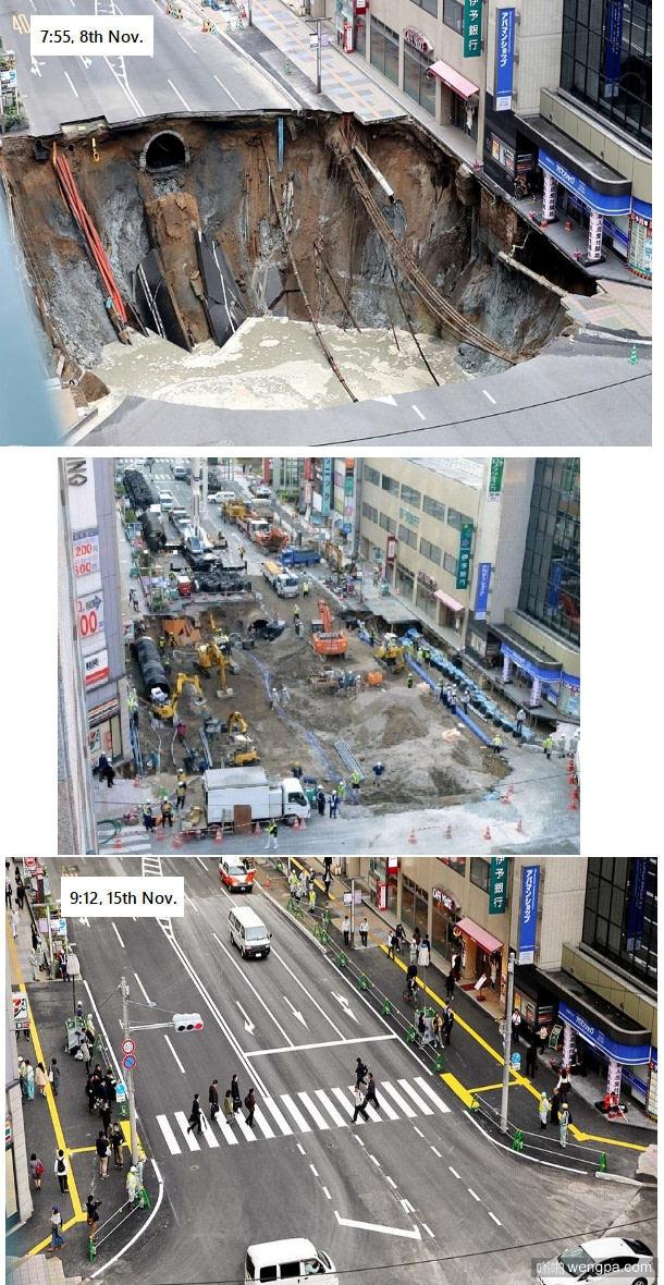 日本修复一个城市街道地面下陷只用了7天 你们国家呢 - 嗡啪网