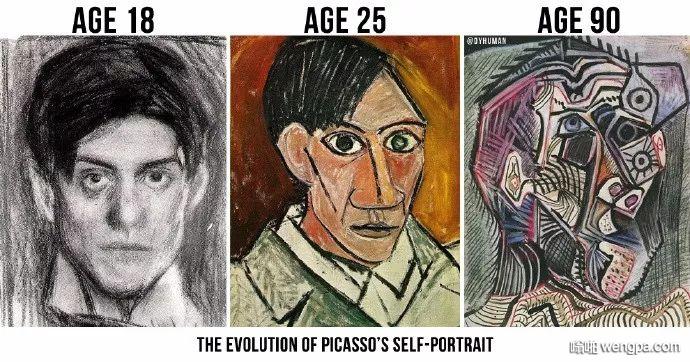 毕加索不同时期的自画像