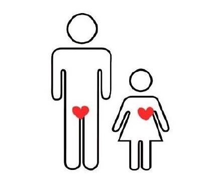 见到心仪的对象时,男人和女人之间不同的反应。。