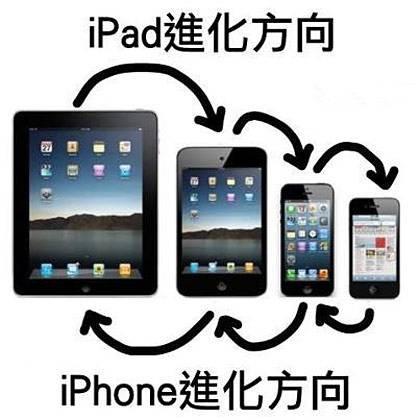 iPhone,iPad的进化方向